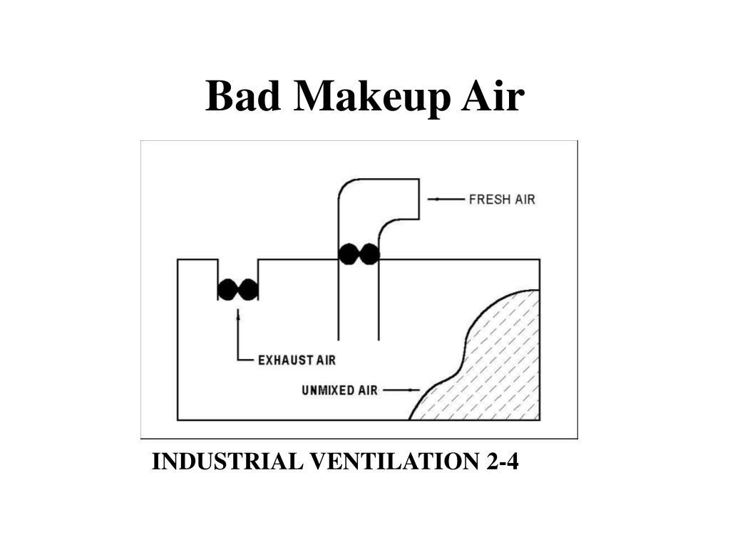 Bad Makeup Air
