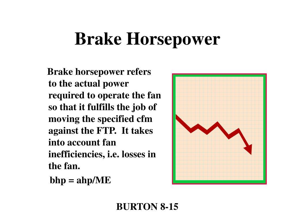 Brake Horsepower