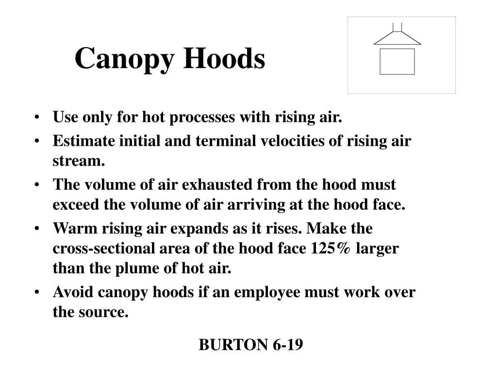 Canopy Hoods