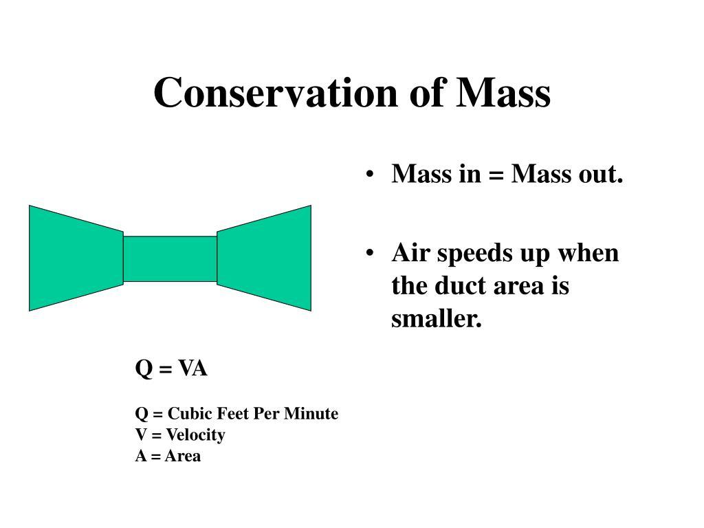Conservation of Mass