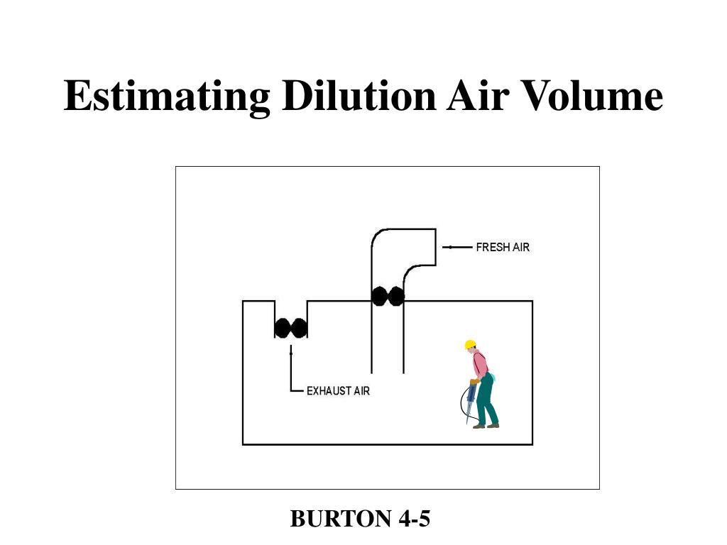 Estimating Dilution Air Volume