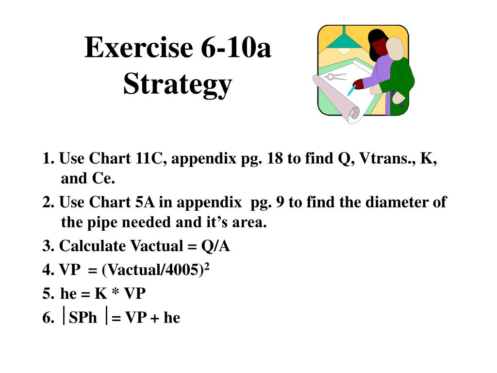 Exercise 6-10a Strategy
