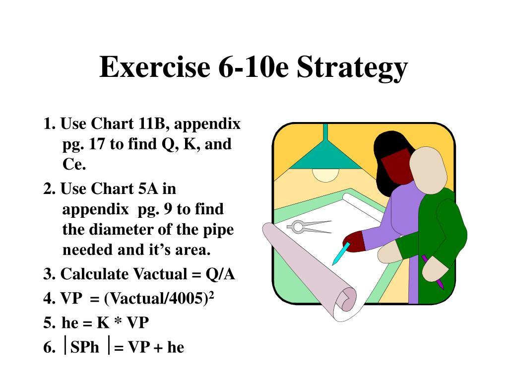 Exercise 6-10e Strategy