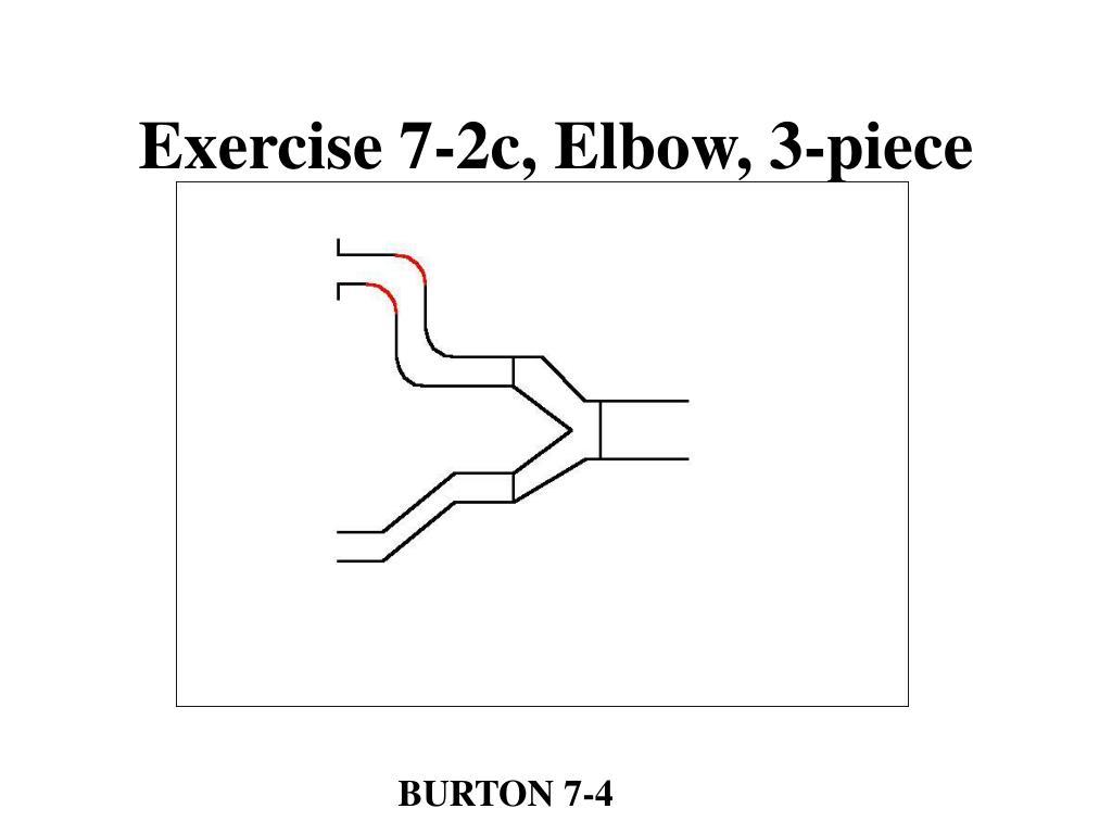 Exercise 7-2c, Elbow, 3-piece