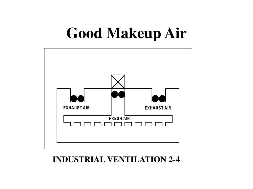 Good Makeup Air