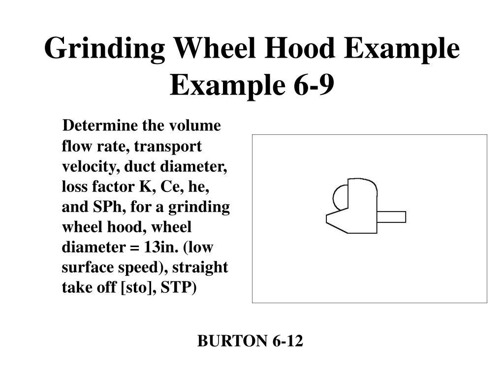 Grinding Wheel Hood Example Example 6-9