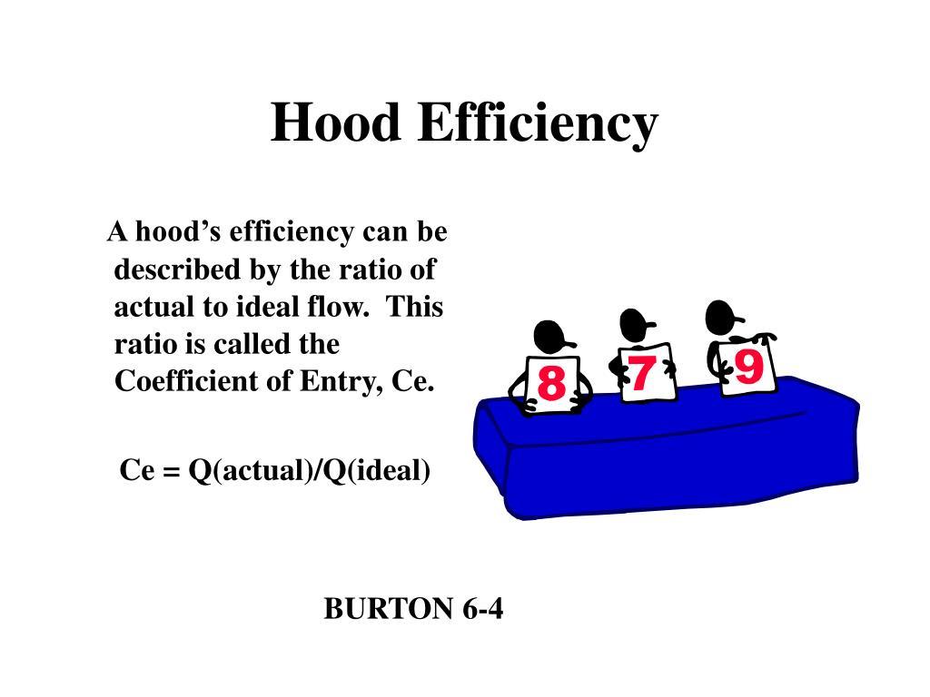 Hood Efficiency