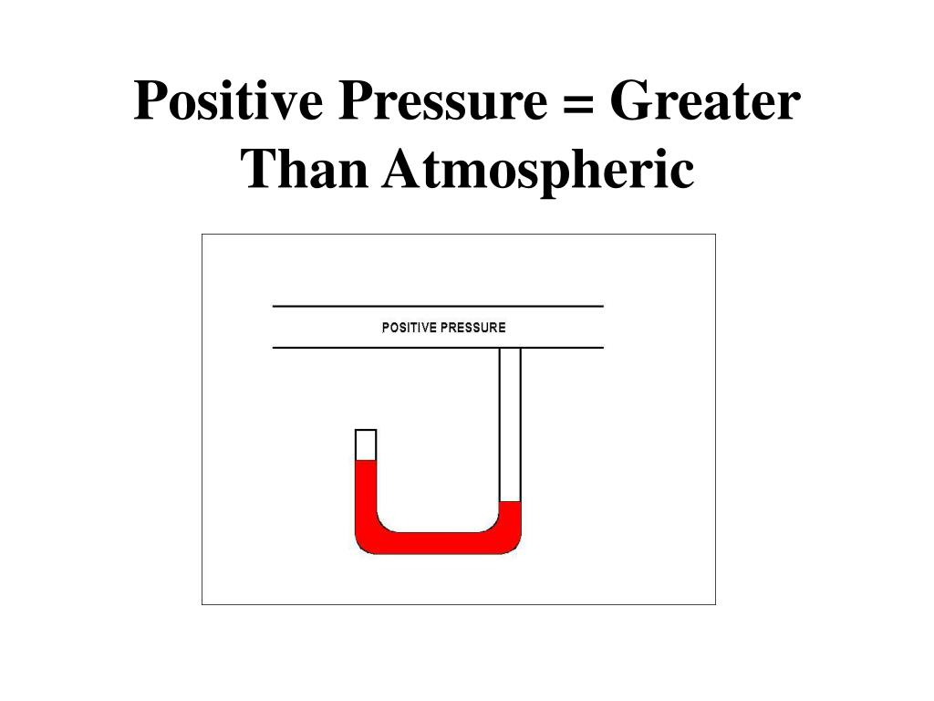 Positive Pressure = Greater Than Atmospheric