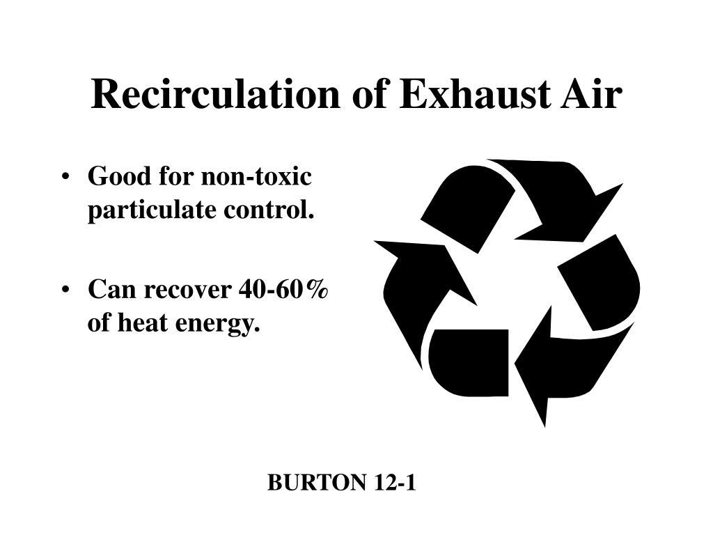 Recirculation of Exhaust Air