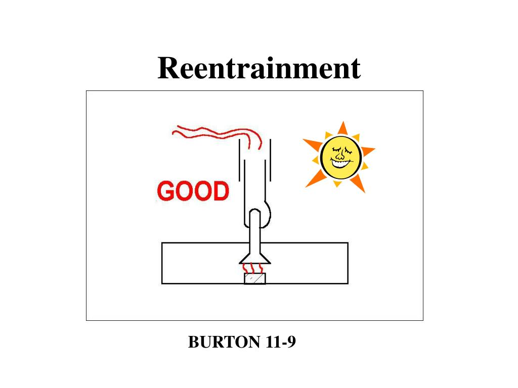 Reentrainment