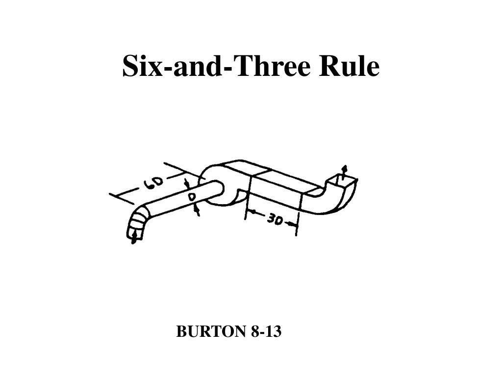 Six-and-Three Rule