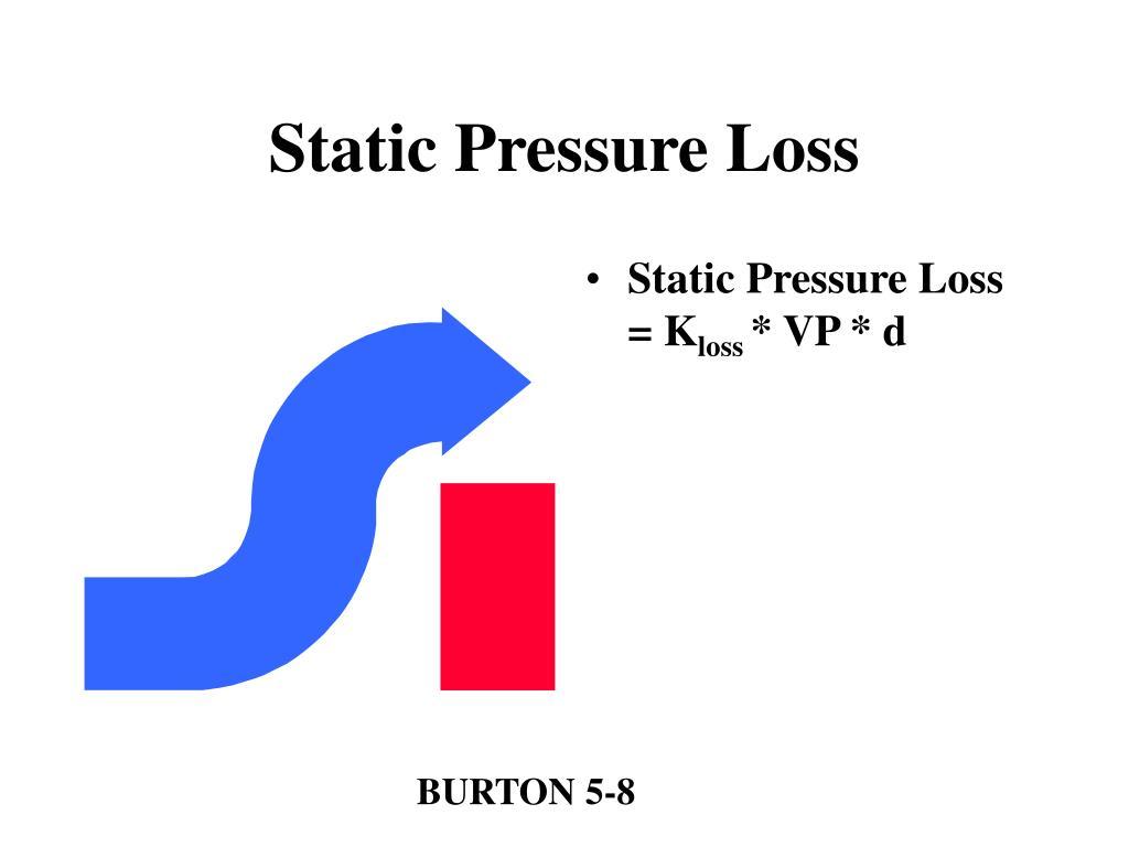 Static Pressure Loss