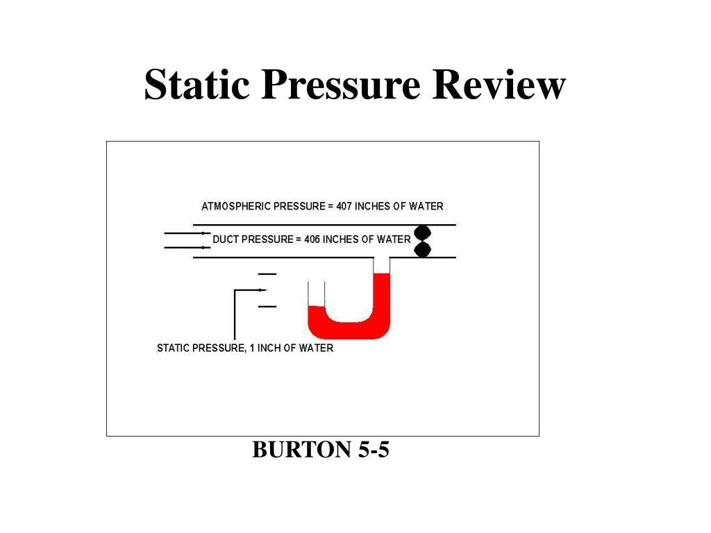 Static Pressure Review