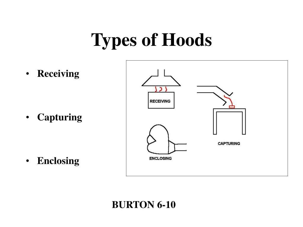 Types of Hoods