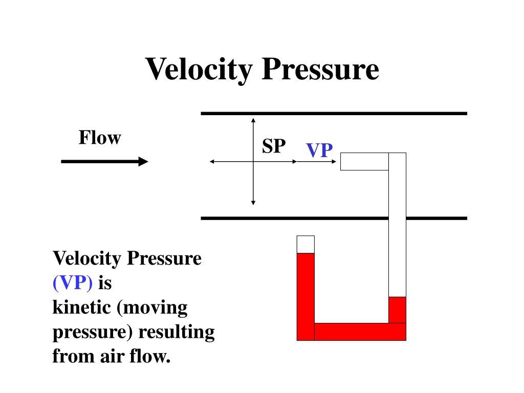 Velocity Pressure