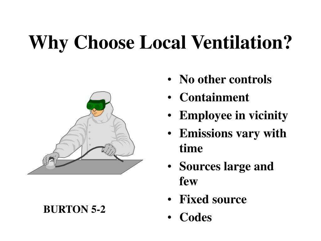 Why Choose Local Ventilation?