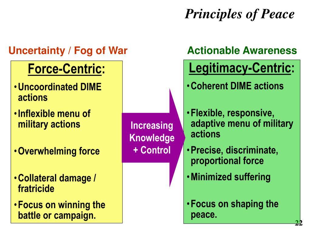 IncreasingKnowledge+ Control