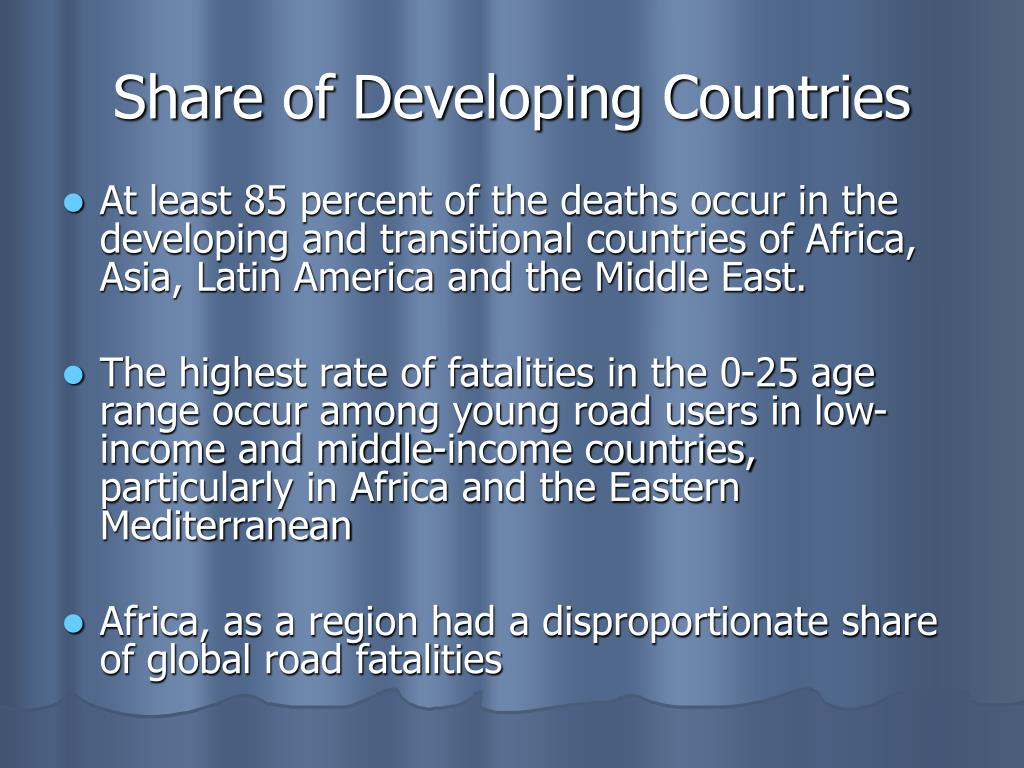 Share of Developing Countries