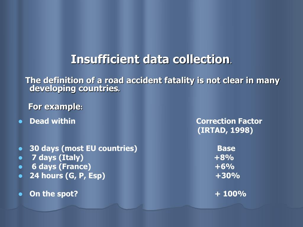 Insufficient data collection