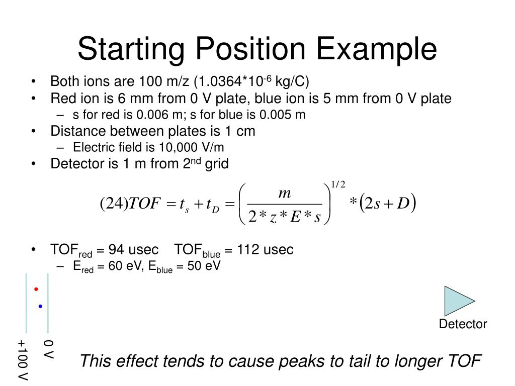 Starting Position Example
