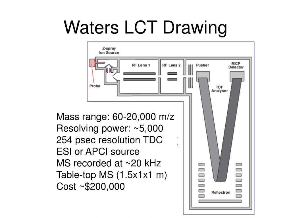 Waters LCT Drawing