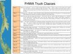 fhwa truck classes