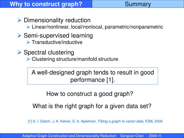 Why to construct graph?