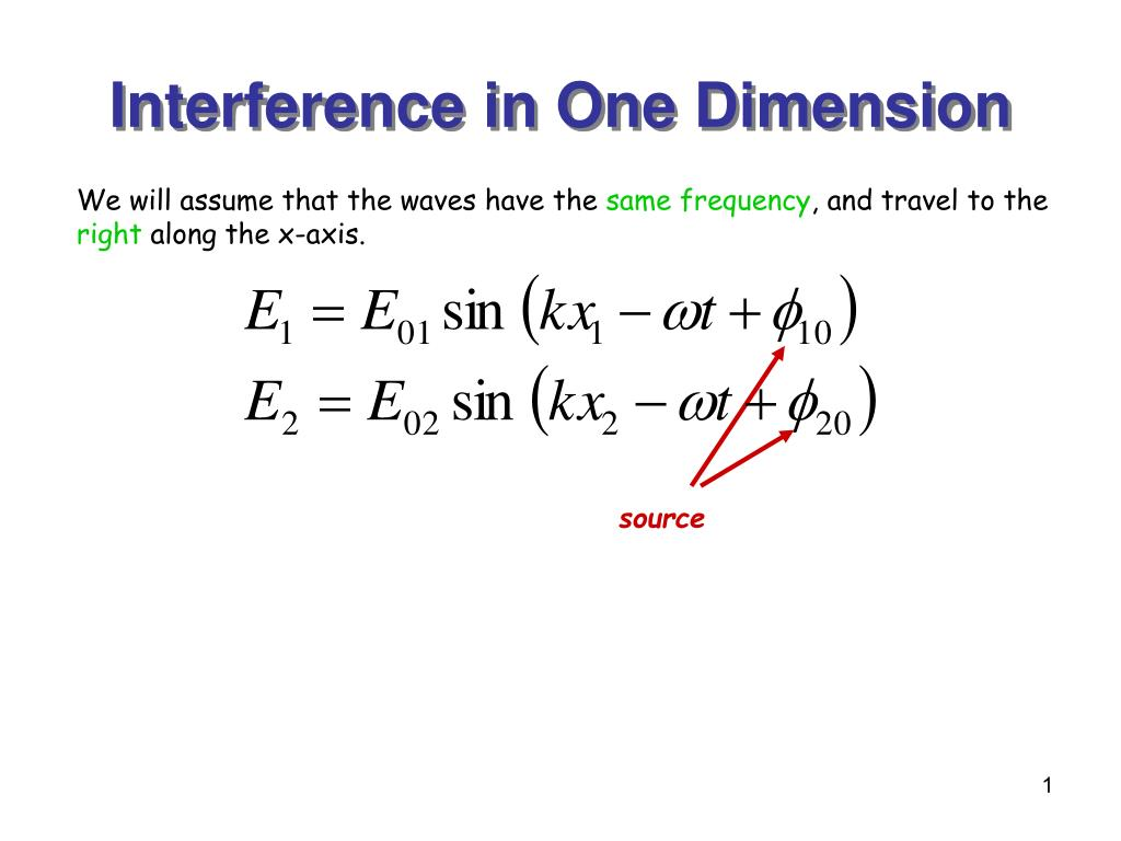 Interference in One Dimension