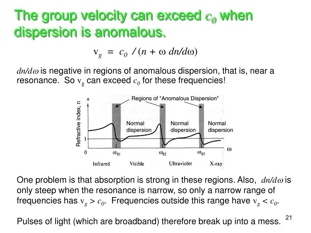 The group velocity can exceed