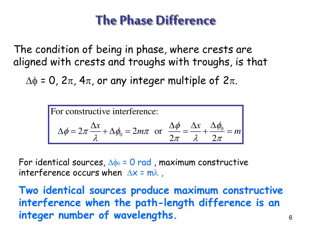The Phase Difference