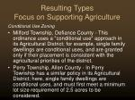resulting types focus on supporting agriculture19