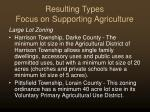 resulting types focus on supporting agriculture21