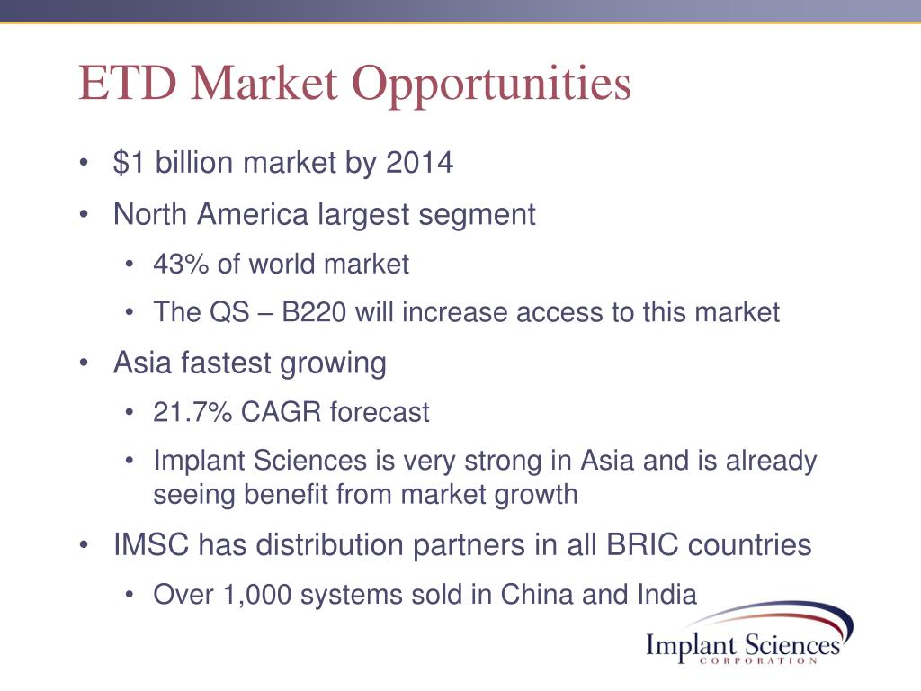 ETD Market Opportunities