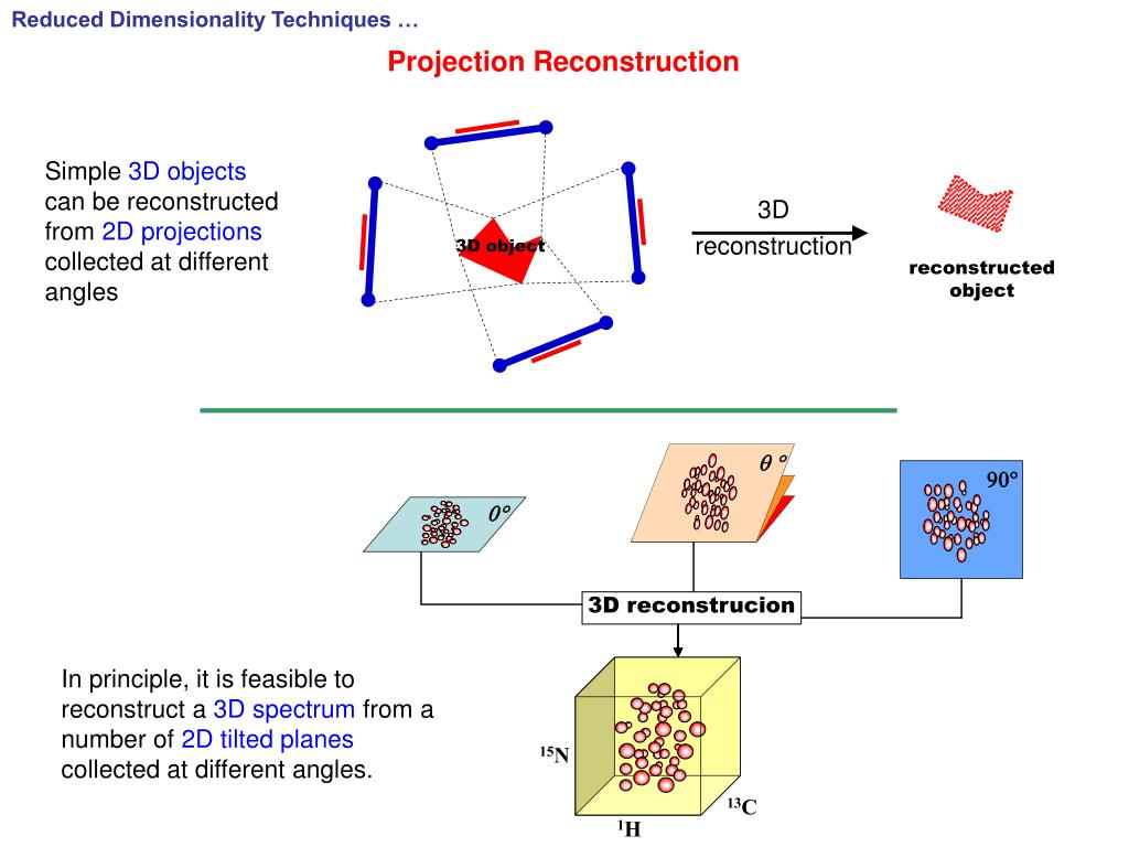 Reduced Dimensionality Techniques …