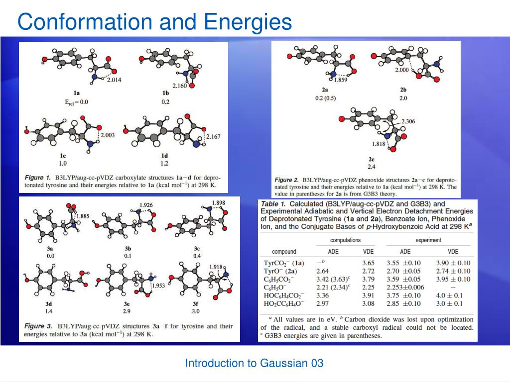 Conformation and Energies