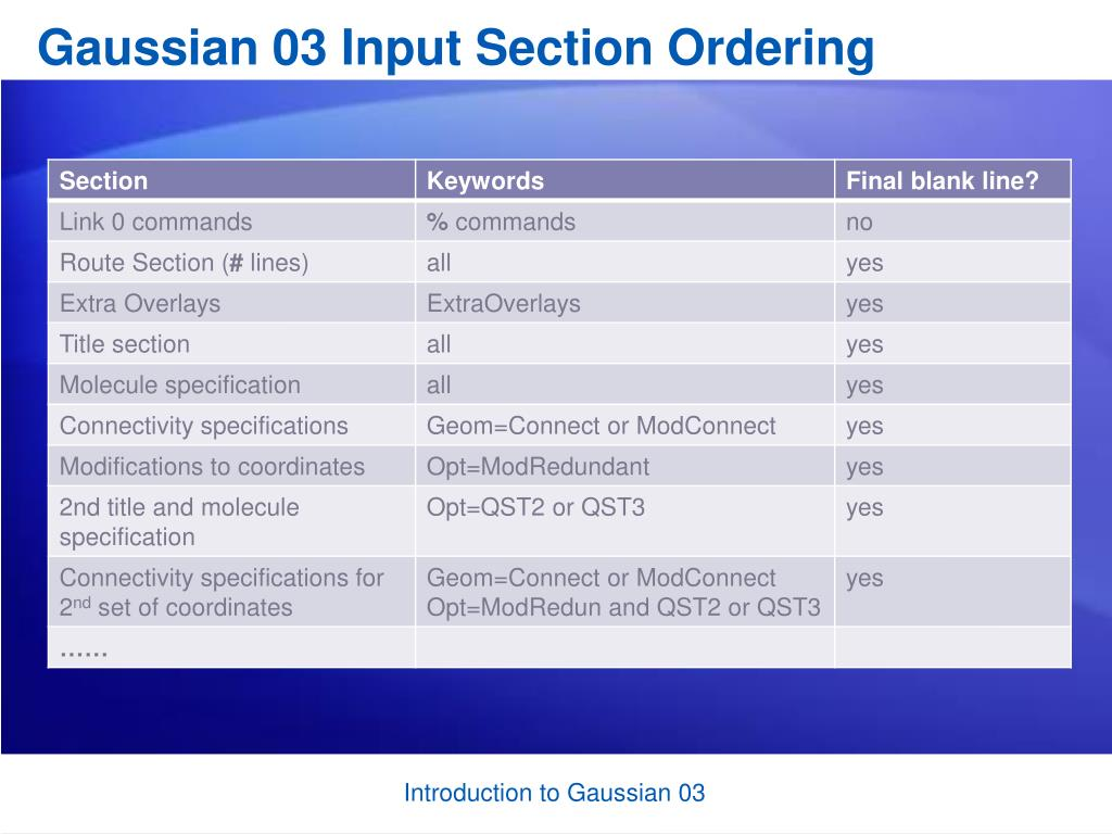 Gaussian 03 Input Section Ordering