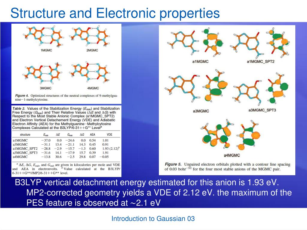 Structure and Electronic properties