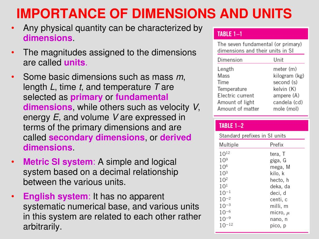 IMPORTANCE OF DIMENSIONS AND UNITS