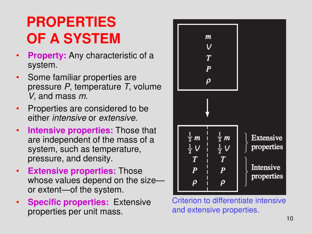PROPERTIES OF A SYSTEM