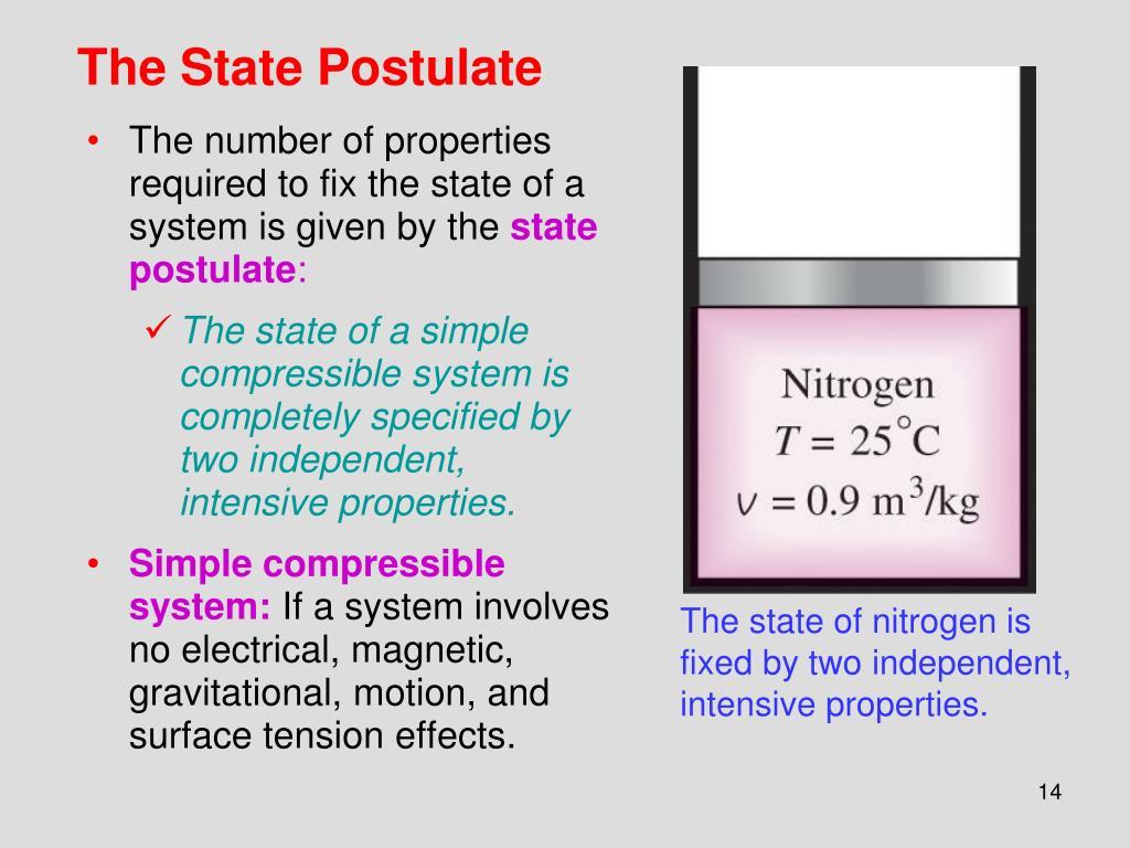 The State Postulate