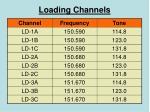 loading channels50