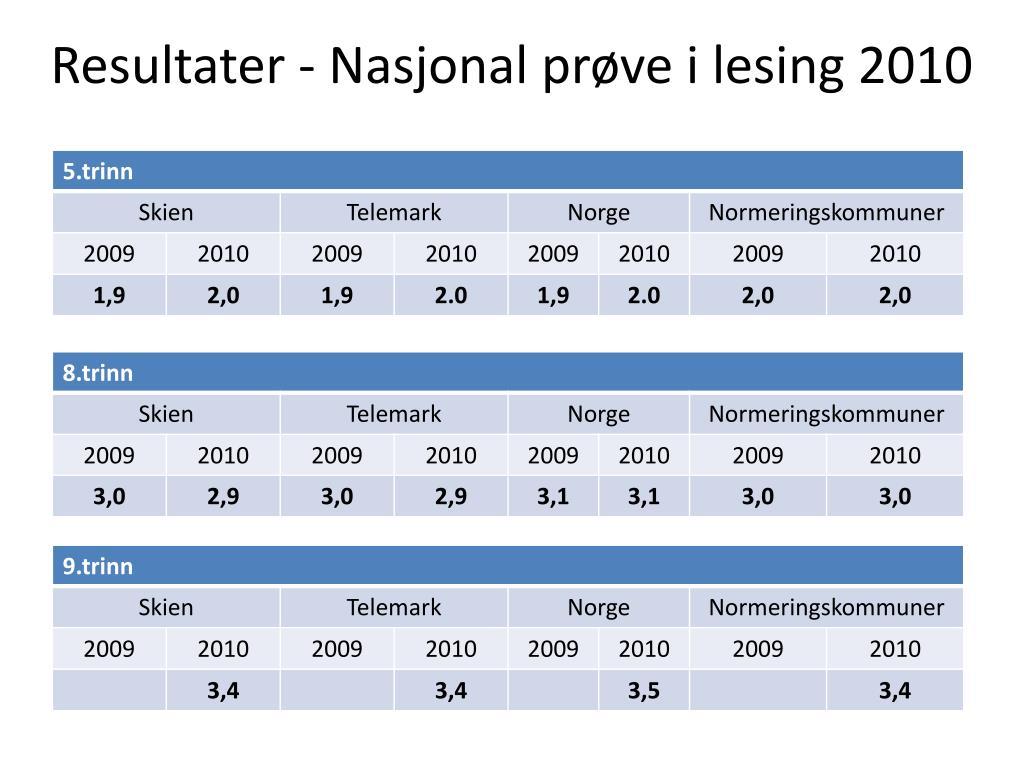 Resultater - Nasjonal prøve i lesing 2010