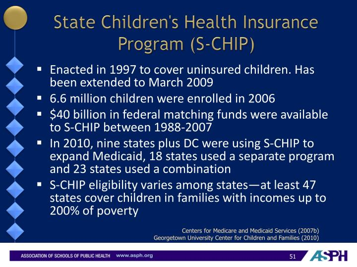 state childrens health insurance program State children's health insurance programs (schips) operate with federal grant support under title v of the social security act the omnibus budget reconciliation act.