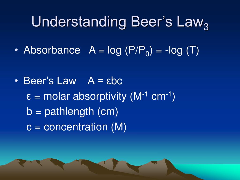 Understanding Beer's Law
