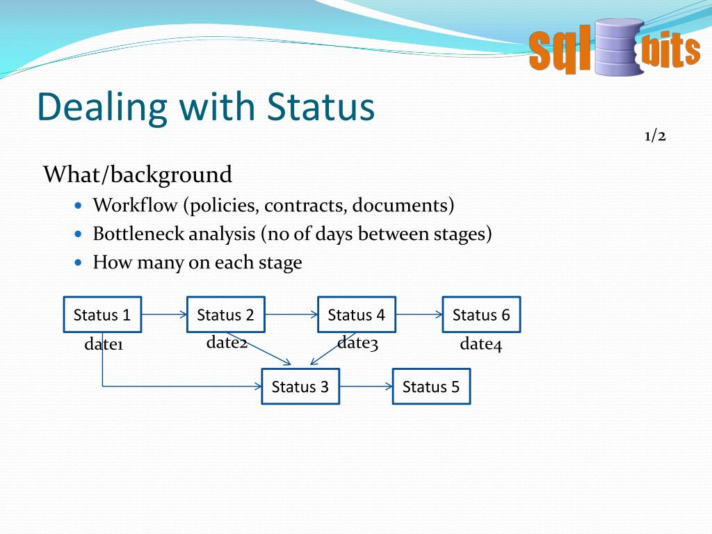 Dealing with Status