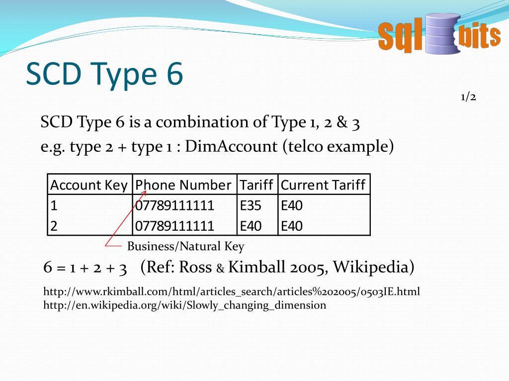 SCD Type 6