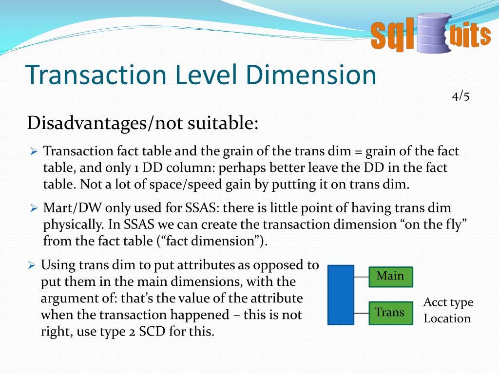 Transaction Level Dimension