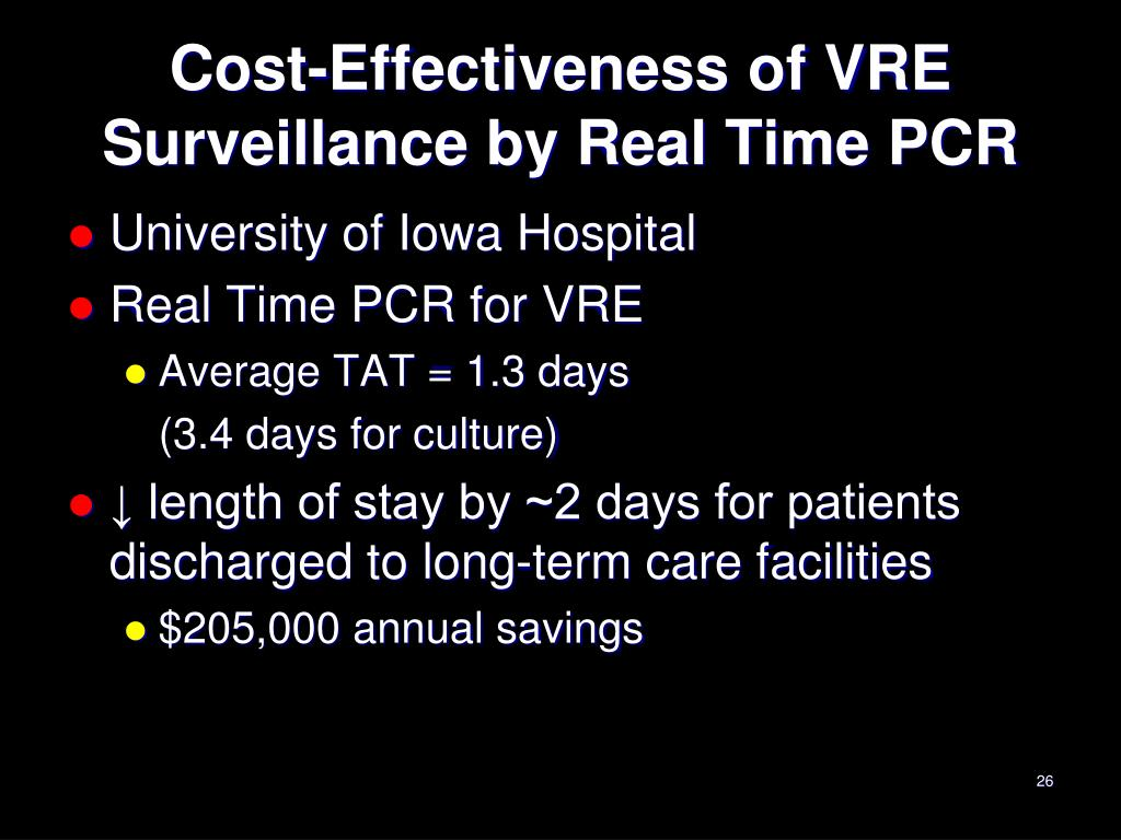 Cost-Effectiveness of VRE Surveillance by Real Time PCR