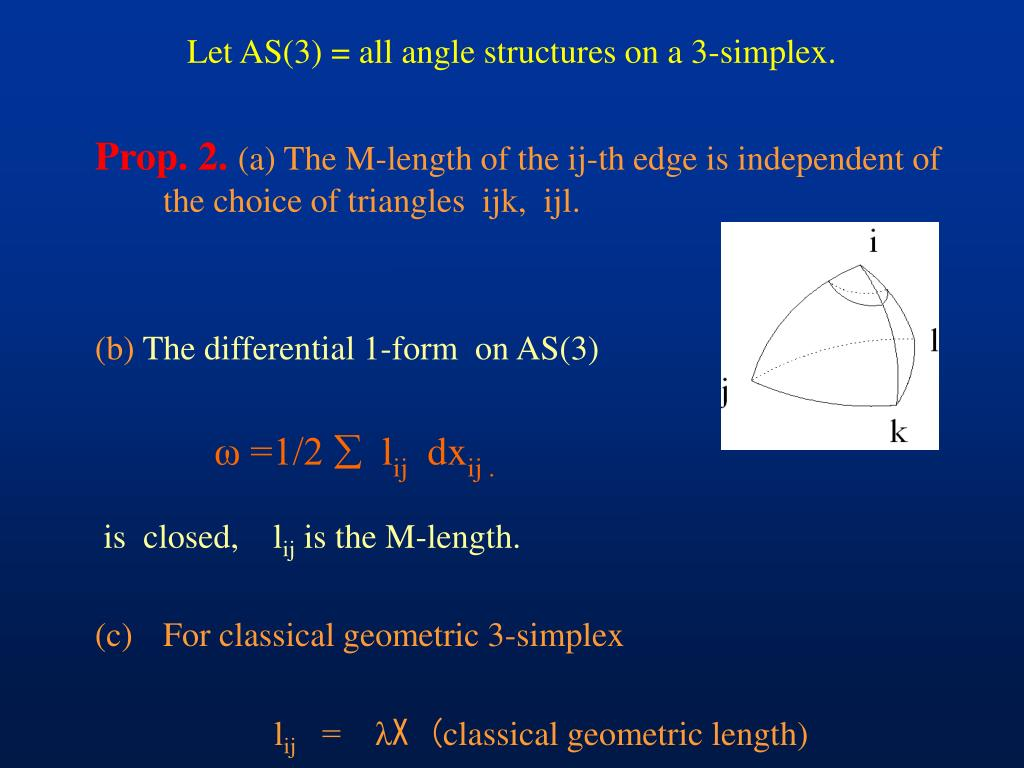 Let AS(3) = all angle structures on a 3-simplex.