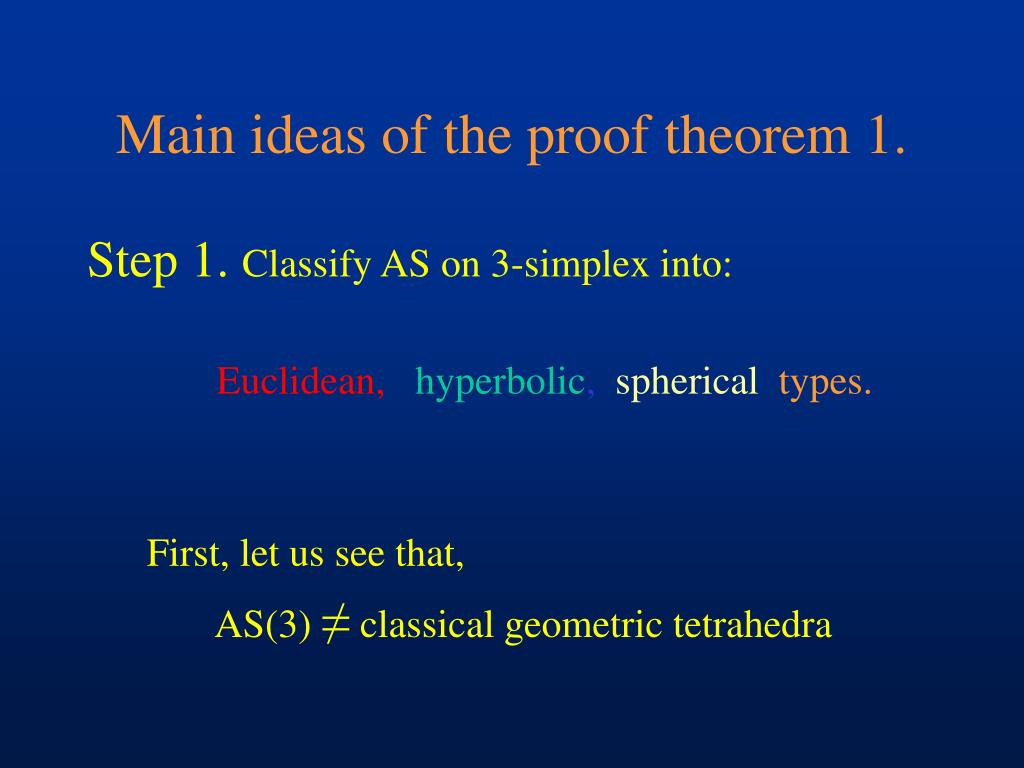 Main ideas of the proof theorem 1.